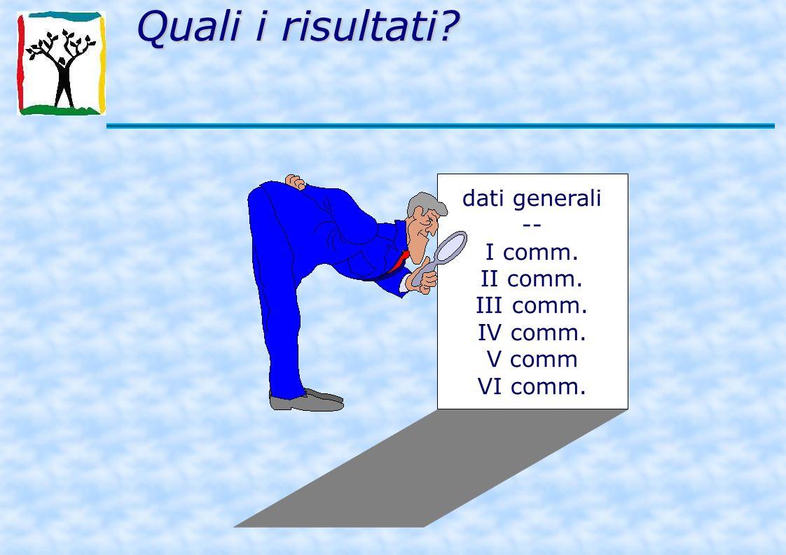 Quali i risultati dati generali -- I comm. II comm. III comm. IV comm. V comm VI comm.