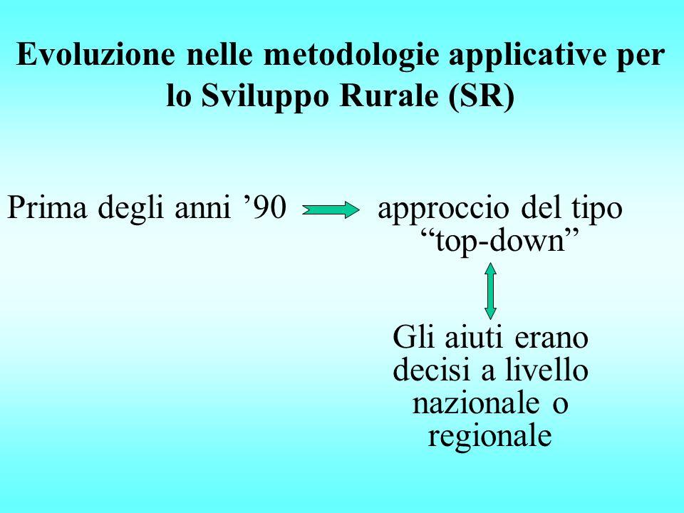 """Evoluzione nelle metodologie applicative per lo Sviluppo Rurale (SR) Prima degli anni '90approccio del tipo """"top-down"""" Gli aiuti erano decisi a livell"""