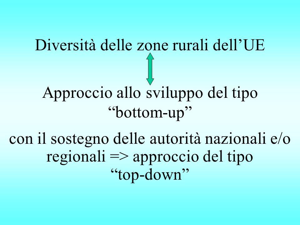 Diversità delle zone rurali dell'UE Approccio allo sviluppo del tipo bottom-up con il sostegno delle autorità nazionali e/o regionali => approccio del tipo top-down