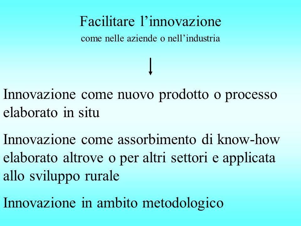 Facilitare l'innovazione Innovazione come nuovo prodotto o processo elaborato in situ Innovazione come assorbimento di know-how elaborato altrove o per altri settori e applicata allo sviluppo rurale Innovazione in ambito metodologico come nelle aziende o nell'industria