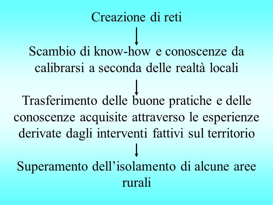 Creazione di reti Scambio di know-how e conoscenze da calibrarsi a seconda delle realtà locali Trasferimento delle buone pratiche e delle conoscenze a