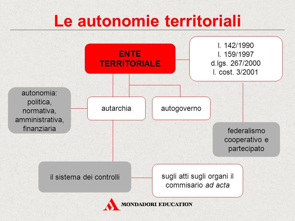 ENTE TERRITORIALE l. 142/1990 l. 159/1997 d.lgs. 267/2000 l. cost. 3/2001 sugli atti sugli organi il commisario ad acta autarchiaautogoverno autonomia
