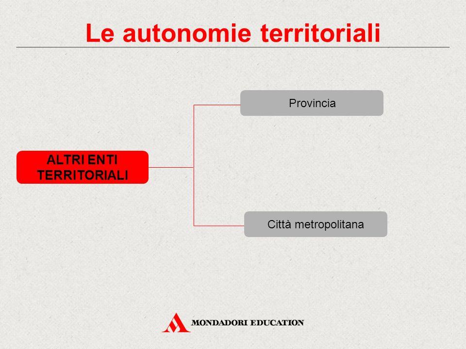 Le autonomie territoriali ALTRI ENTI TERRITORIALI ProvinciaCittà metropolitana