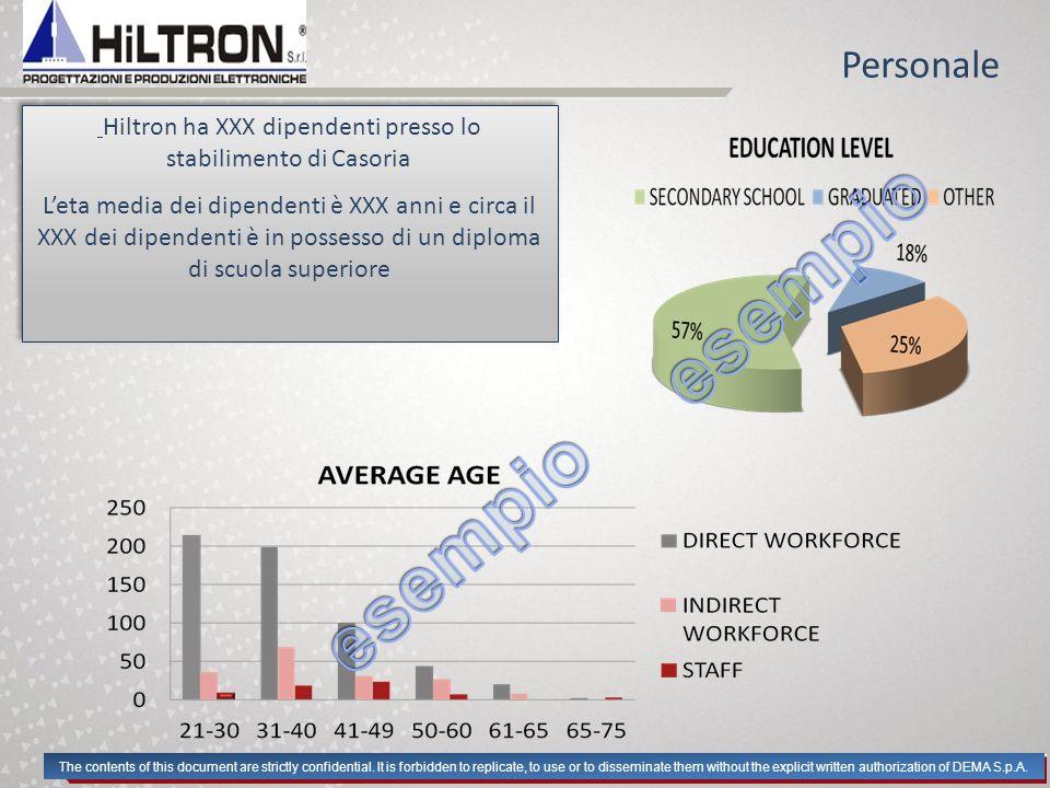 Personale Hiltron ha XXX dipendenti presso lo stabilimento di Casoria L'eta media dei dipendenti è XXX anni e circa il XXX dei dipendenti è in possess