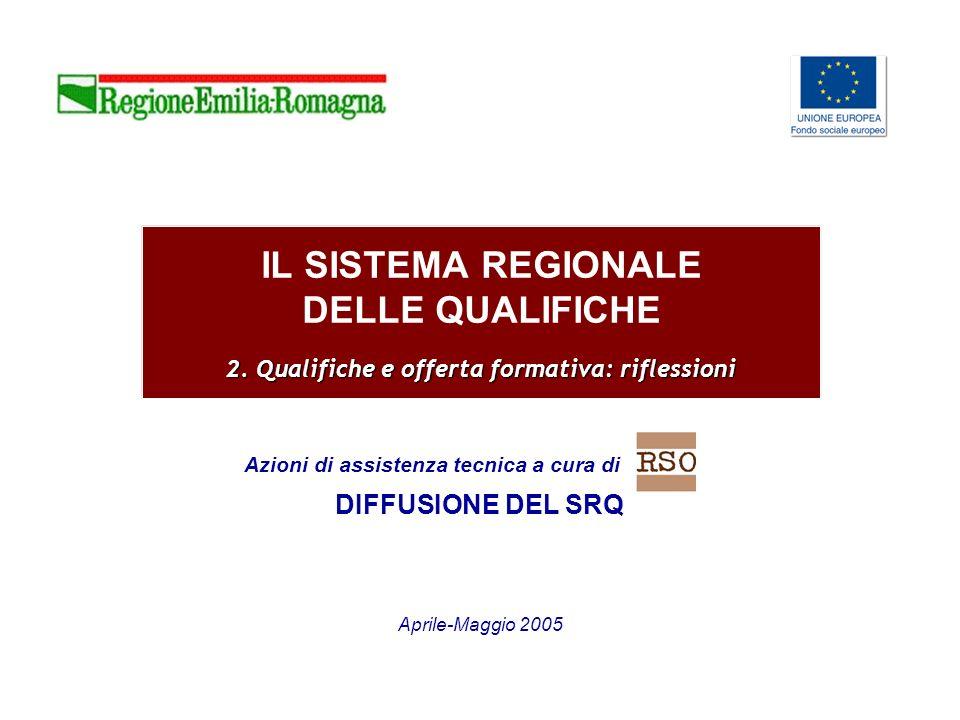 2. Qualifiche e offerta formativa: riflessioni IL SISTEMA REGIONALE DELLE QUALIFICHE 2.