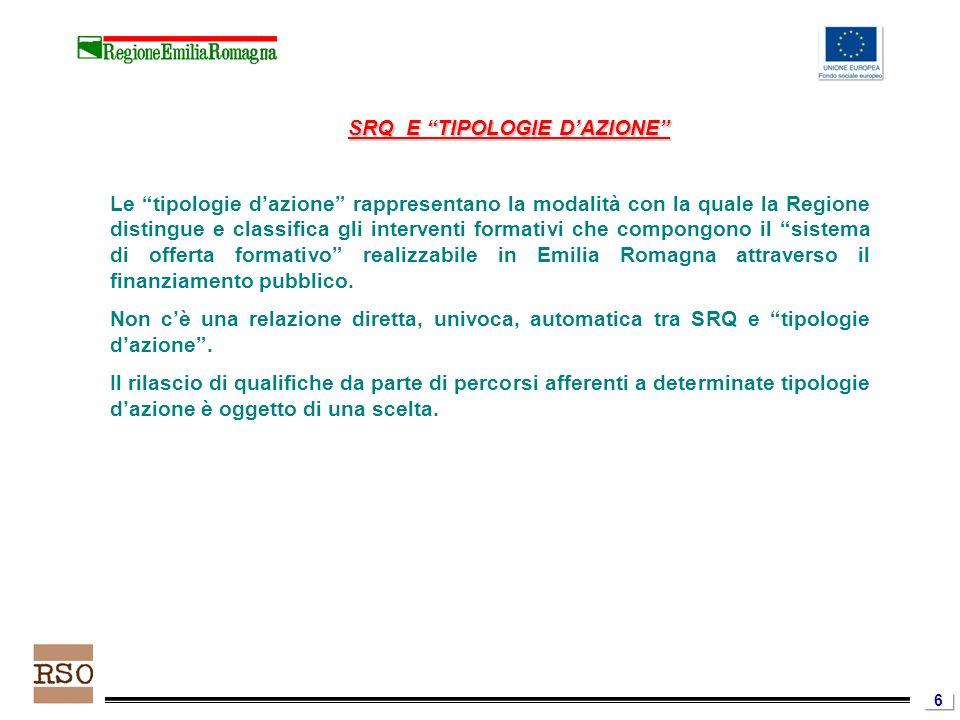 6 Le tipologie d'azione rappresentano la modalità con la quale la Regione distingue e classifica gli interventi formativi che compongono il sistema di offerta formativo realizzabile in Emilia Romagna attraverso il finanziamento pubblico.
