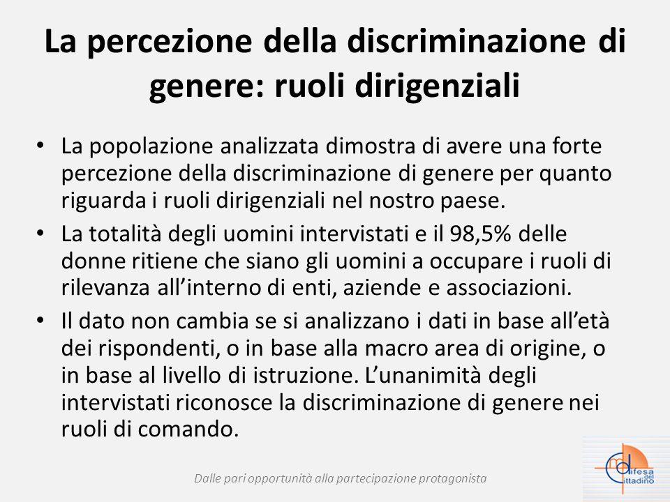 La percezione della discriminazione di genere: ruoli dirigenziali La popolazione analizzata dimostra di avere una forte percezione della discriminazione di genere per quanto riguarda i ruoli dirigenziali nel nostro paese.