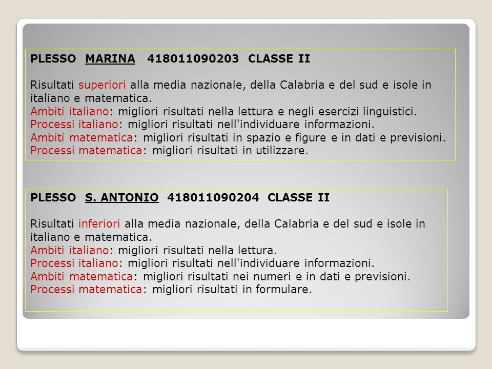 PLESSO MARINA 418011090203 CLASSE II Risultati superiori alla media nazionale, della Calabria e del sud e isole in italiano e matematica.