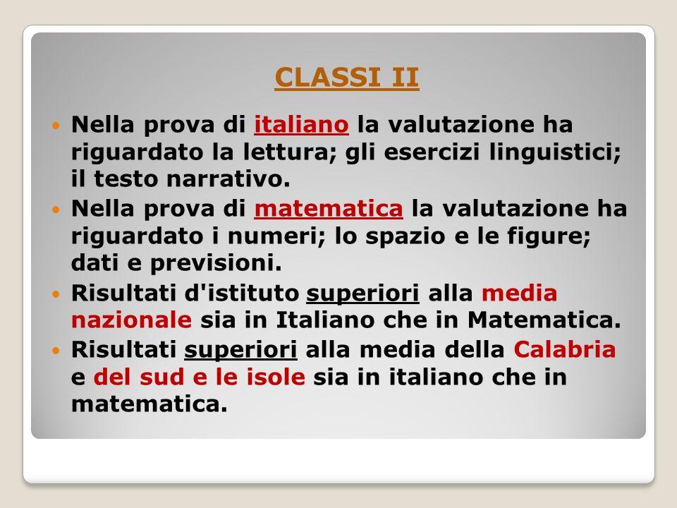 CLASSI II Nella prova di italiano la valutazione ha riguardato la lettura; gli esercizi linguistici; il testo narrativo.
