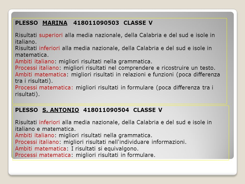 PLESSO MARINA 418011090503 CLASSE V Risultati superiori alla media nazionale, della Calabria e del sud e isole in italiano.