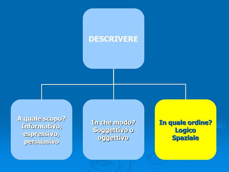 In quale ordine:  Ordine LOGICO: la descrizione procede dal generale al particolare, cioè da una visione d'insieme ai dettagli o viceversa.