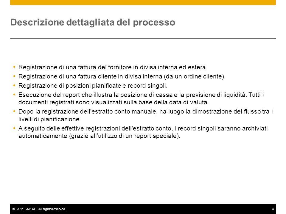 ©2011 SAP AG. All rights reserved.4 Descrizione dettagliata del processo  Registrazione di una fattura del fornitore in divisa interna ed estera.  R