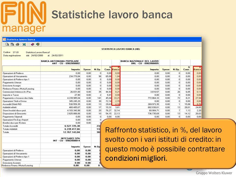 Statistiche lavoro banca Raffronto statistico, in %, del lavoro svolto con i vari istituti di credito: in questo modo è possibile contrattare condizio