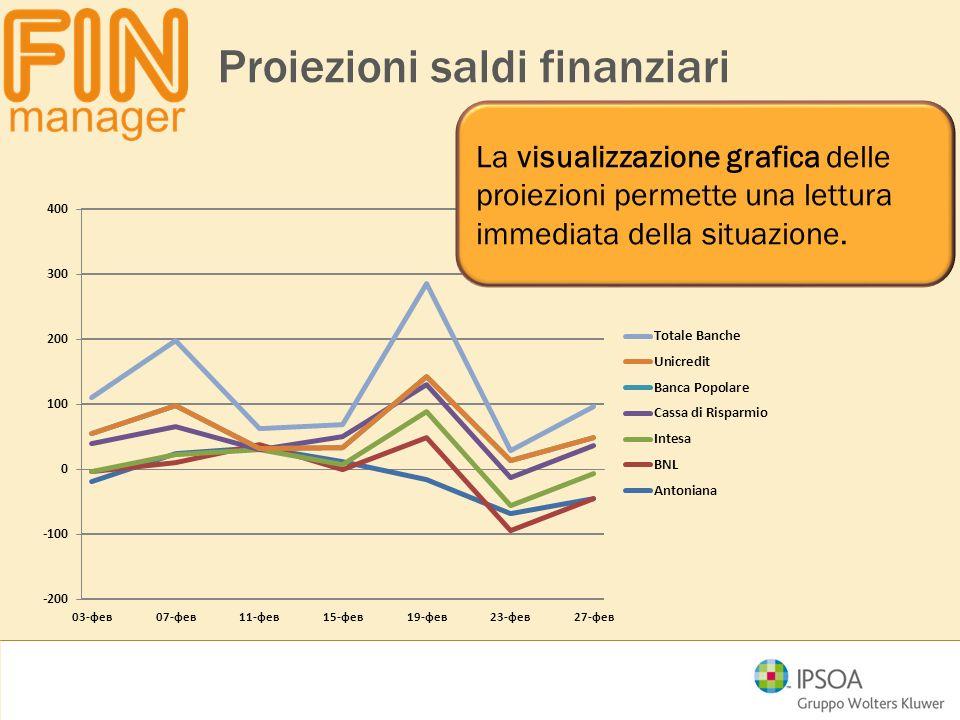 Proiezioni saldi finanziari La visualizzazione grafica delle proiezioni permette una lettura immediata della situazione.