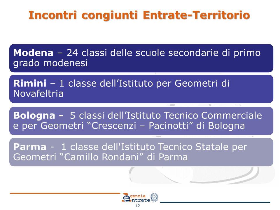 Incontri congiunti Entrate-Territorio Modena – 24 classi delle scuole secondarie di primo grado modenesi Rimini – 1 classe dell'Istituto per Geometri