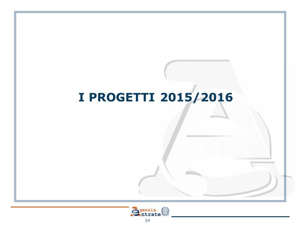 I PROGETTI 2015/2016 24