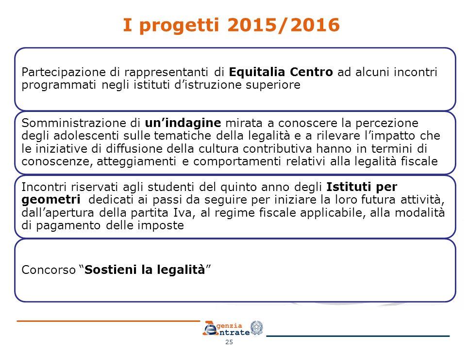 I progetti 2015/2016 Partecipazione di rappresentanti di Equitalia Centro ad alcuni incontri programmati negli istituti d'istruzione superiore Sommini