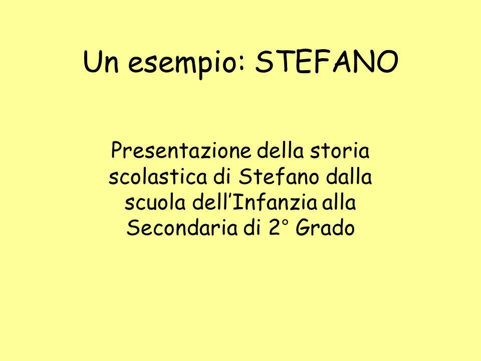 Un esempio: STEFANO Presentazione della storia scolastica di Stefano dalla scuola dell'Infanzia alla Secondaria di 2° Grado