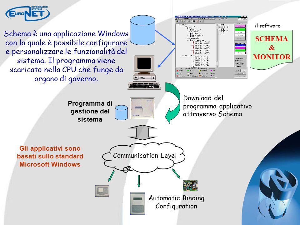Schema è una applicazione Windows con la quale è possibile configurare e personalizzare le funzionalità del sistema.
