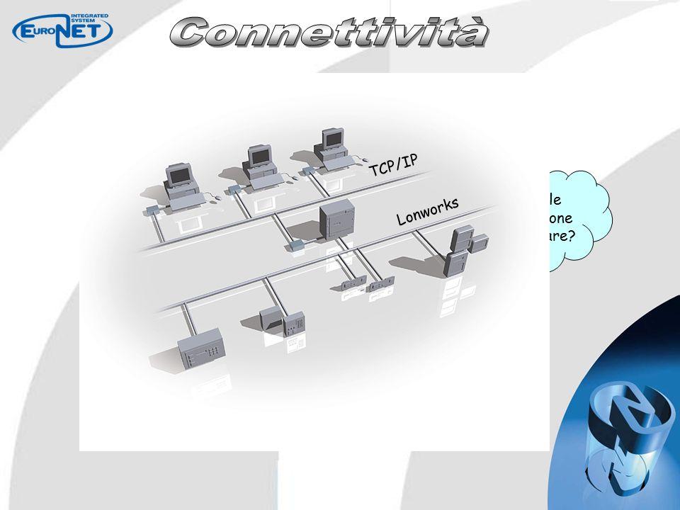 Ethernet Bus di campo TCP/IP Lonworks Rete dati Quale soluzione adottare Lonworks TCP/IP