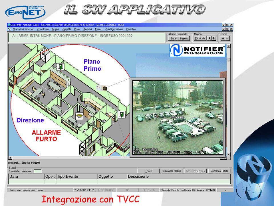 ALLARME INTRUSIONE - PIANO PRIMO DIREZIONE - INGRESSO 0001302 Integrazione con TVCC