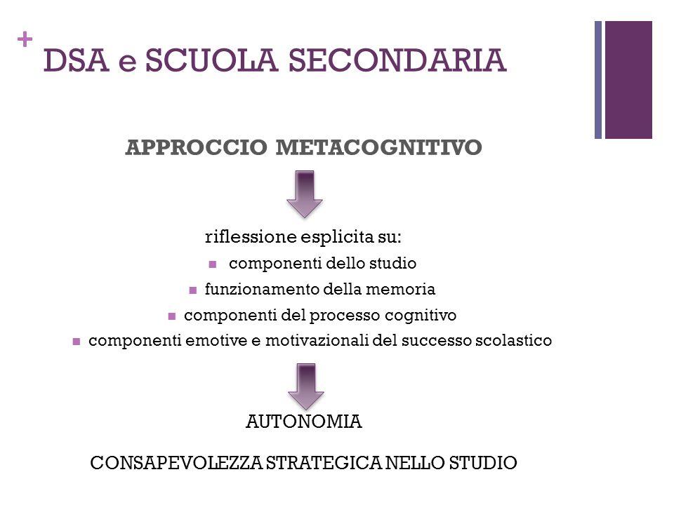 + APPROCCIO METACOGNITIVO riflessione esplicita su: componenti dello studio funzionamento della memoria componenti del processo cognitivo componenti e