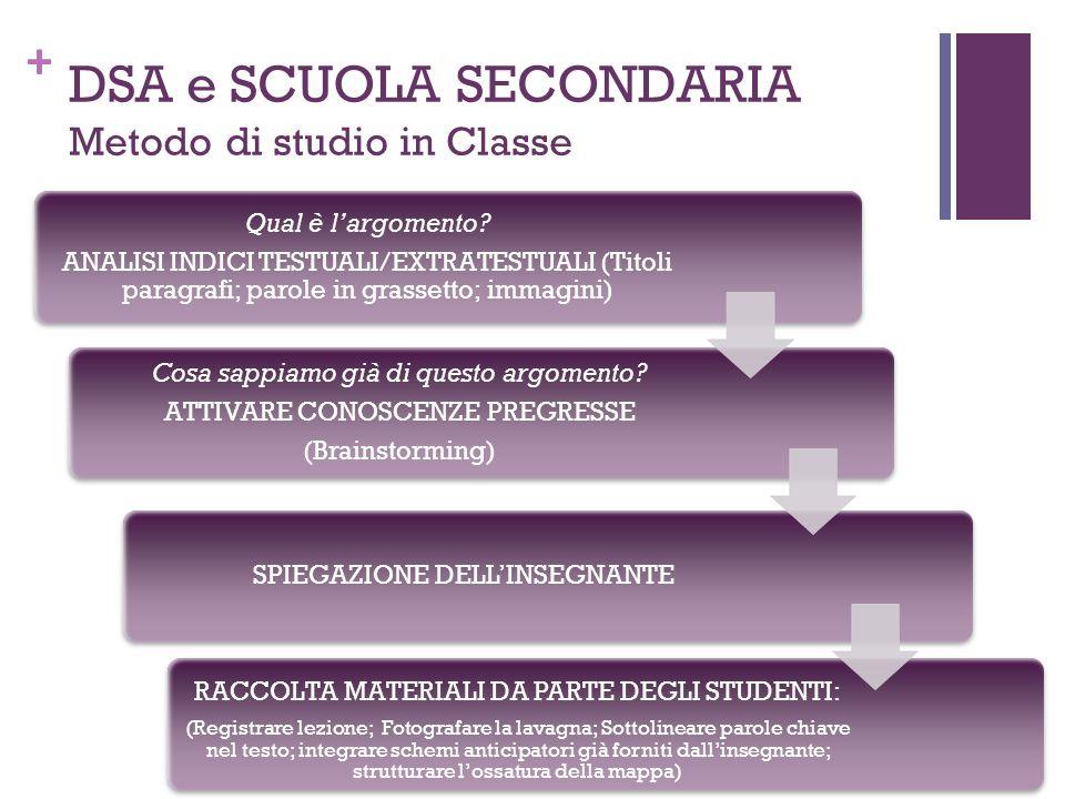 + DSA e SCUOLA SECONDARIA Metodo di studio in Classe Qual è l'argomento? ANALISI INDICI TESTUALI/EXTRATESTUALI (Titoli paragrafi; parole in grassetto;