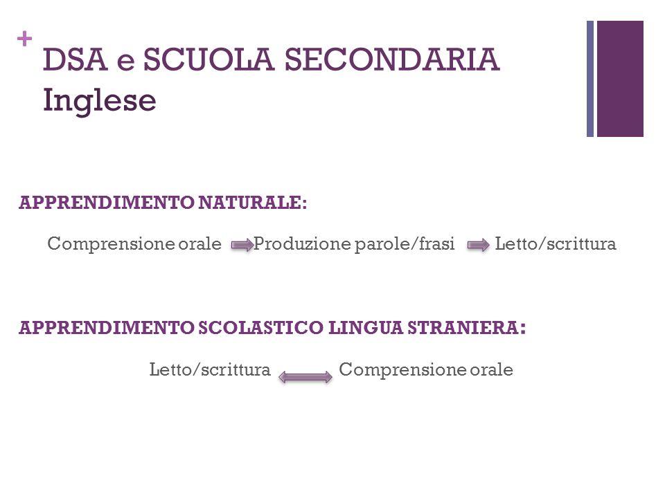 + DSA e SCUOLA SECONDARIA Inglese APPRENDIMENTO NATURALE: Comprensione orale Produzione parole/frasi Letto/scrittura APPRENDIMENTO SCOLASTICO LINGUA S