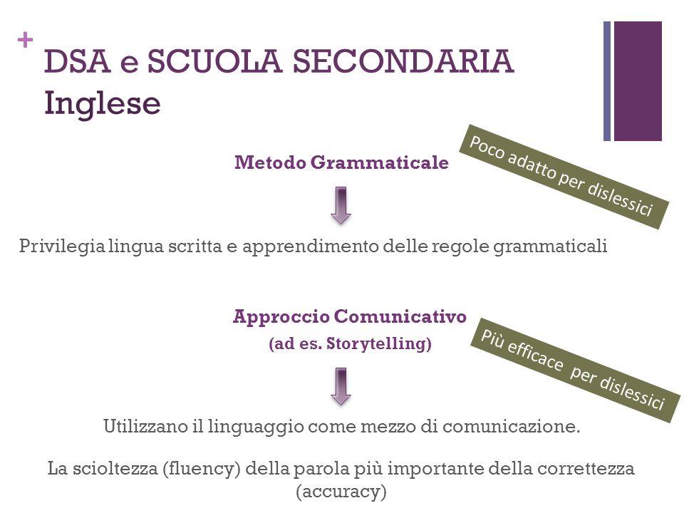 + DSA e SCUOLA SECONDARIA Inglese Metodo Grammaticale Privilegia lingua scritta e apprendimento delle regole grammaticali Approccio Comunicativo (ad e