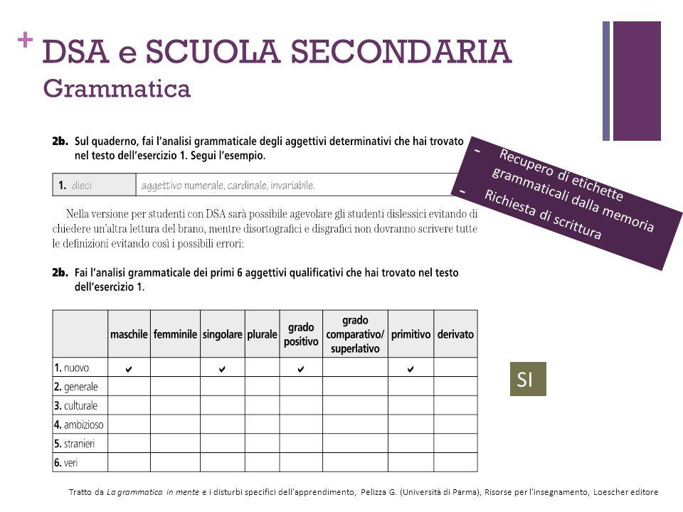 + DSA e SCUOLA SECONDARIA Grammatica - Recupero di etichette grammaticali dalla memoria - Richiesta di scrittura Tratto da La grammatica in mente e i