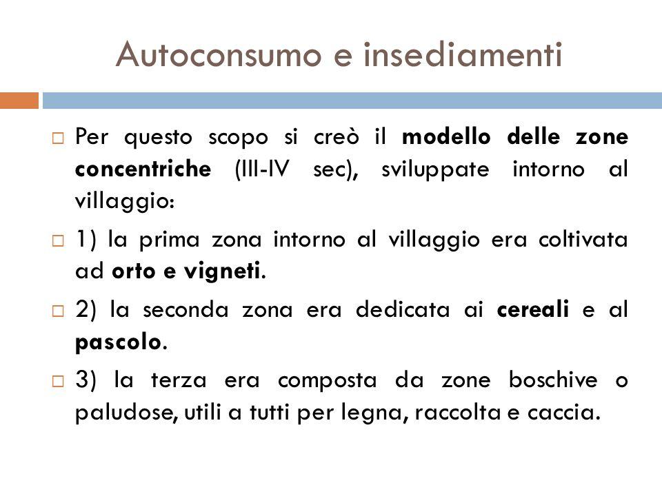 Autoconsumo e insediamenti  Per questo scopo si creò il modello delle zone concentriche (III-IV sec), sviluppate intorno al villaggio:  1) la prima zona intorno al villaggio era coltivata ad orto e vigneti.