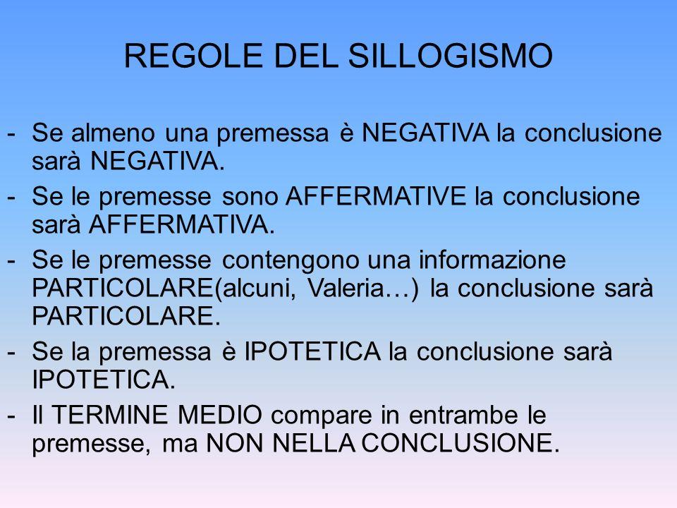 ATTENZIONE: È impossibile che non → è necessario che Non è impossibile → è possibile N.B: se entrambe le premesse sono negative, la conclusione non è deducibile!