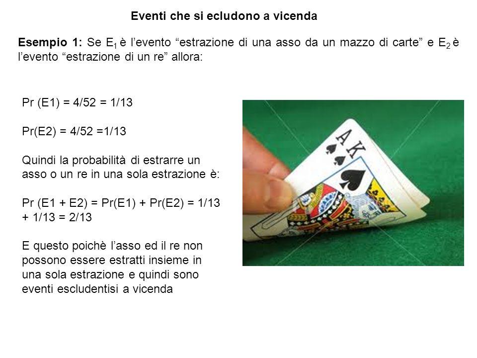 Esempio 1: Se E 1 è l'evento estrazione di una asso da un mazzo di carte e E 2 è l'evento estrazione di un re allora: Eventi che si ecludono a vicenda Pr (E1) = 4/52 = 1/13 Pr(E2) = 4/52 =1/13 Quindi la probabilità di estrarre un asso o un re in una sola estrazione è: Pr (E1 + E2) = Pr(E1) + Pr(E2) = 1/13 + 1/13 = 2/13 E questo poichè l'asso ed il re non possono essere estratti insieme in una sola estrazione e quindi sono eventi escludentisi a vicenda