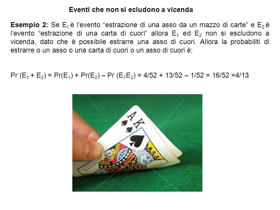 Esempio 2: Se E 1 è l'evento estrazione di una asso da un mazzo di carte e E 2 è l'evento estrazione di una carta di cuori allora E 1 ed E 2 non si escludono a vicenda, dato che è possibile estrarre una asso di cuori.