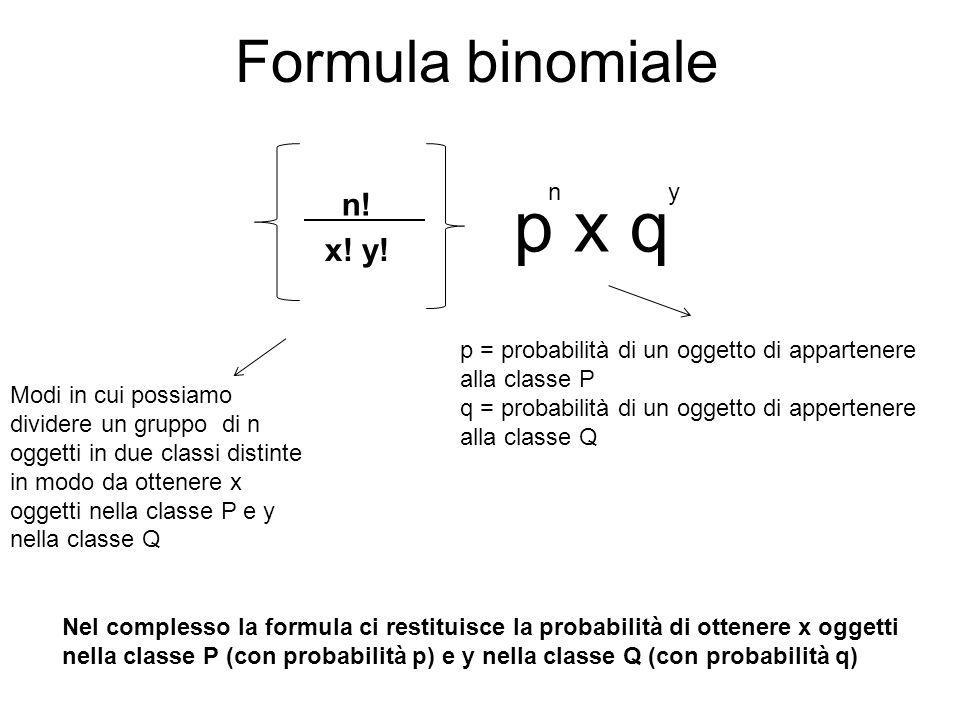 Formula binomiale n. x. y.