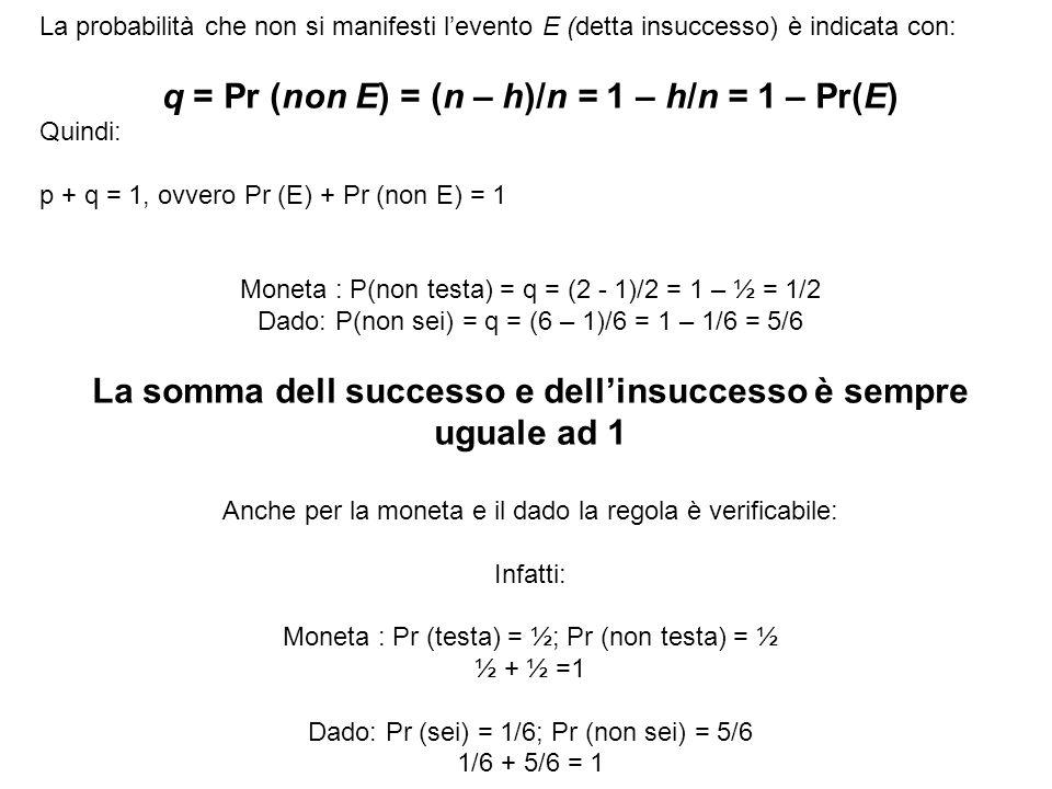 La probabilità che non si manifesti l'evento E (detta insuccesso) è indicata con: q = Pr (non E) = (n – h)/n = 1 – h/n = 1 – Pr(E) Quindi: p + q = 1, ovvero Pr (E) + Pr (non E) = 1 Moneta : P(non testa) = q = (2 - 1)/2 = 1 – ½ = 1/2 Dado: P(non sei) = q = (6 – 1)/6 = 1 – 1/6 = 5/6 La somma dell successo e dell'insuccesso è sempre uguale ad 1 Anche per la moneta e il dado la regola è verificabile: Infatti: Moneta : Pr (testa) = ½; Pr (non testa) = ½ ½ + ½ =1 Dado: Pr (sei) = 1/6; Pr (non sei) = 5/6 1/6 + 5/6 = 1