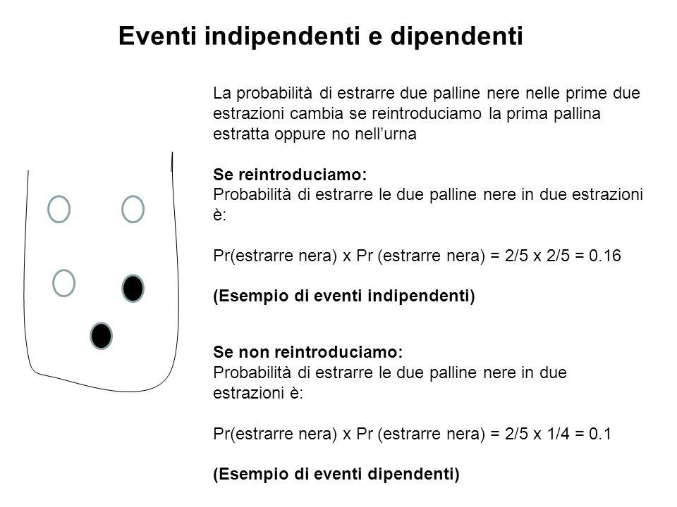 Eventi indipendenti e dipendenti La probabilità di estrarre due palline nere nelle prime due estrazioni cambia se reintroduciamo la prima pallina estratta oppure no nell'urna Se reintroduciamo: Probabilità di estrarre le due palline nere in due estrazioni è: Pr(estrarre nera) x Pr (estrarre nera) = 2/5 x 2/5 = 0.16 (Esempio di eventi indipendenti) Se non reintroduciamo: Probabilità di estrarre le due palline nere in due estrazioni è: Pr(estrarre nera) x Pr (estrarre nera) = 2/5 x 1/4 = 0.1 (Esempio di eventi dipendenti)