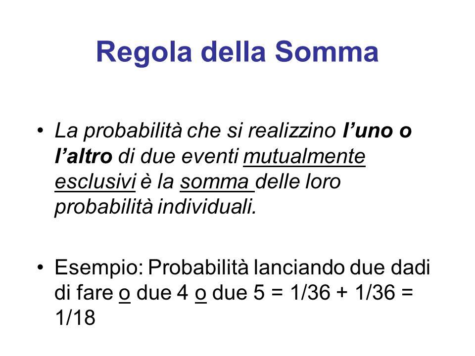 Regola della Somma La probabilità che si realizzino l'uno o l'altro di due eventi mutualmente esclusivi è la somma delle loro probabilità individuali.