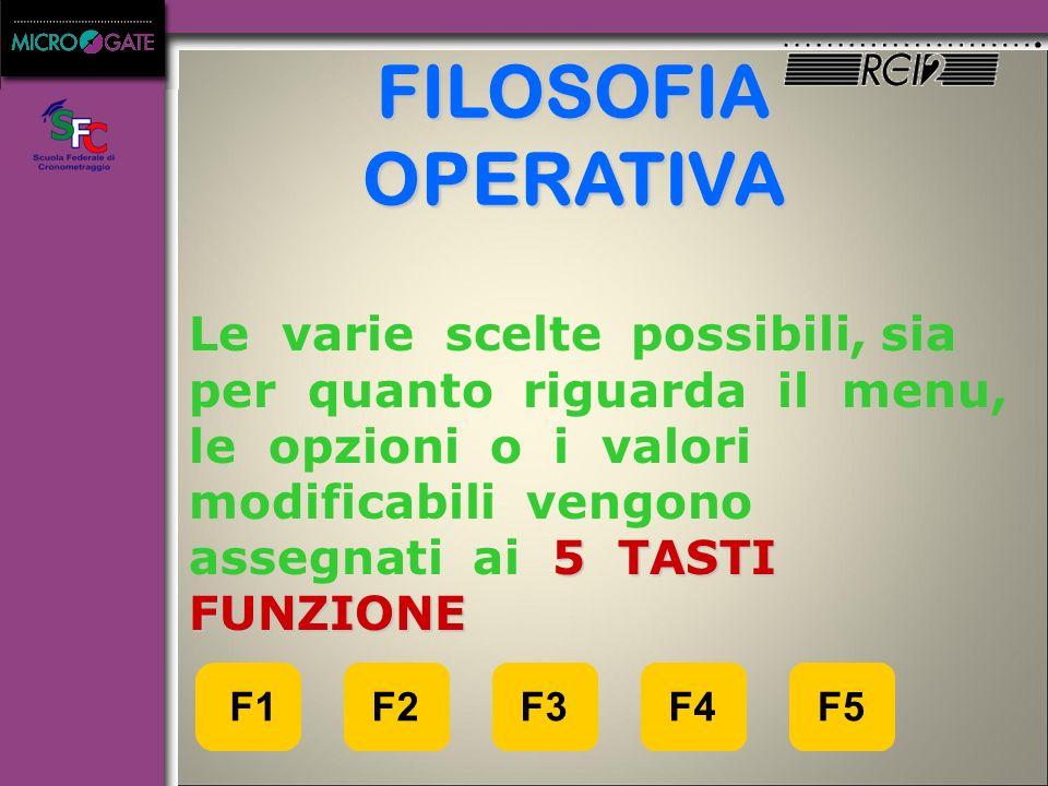 Ricarichiamo IL REI2 Il menu e il seguente e prevede 3 opzioni: L'opzione «Scarica/Ricarica» della durata di 3/9 ore L'opzione «Ricarica Immediata» la