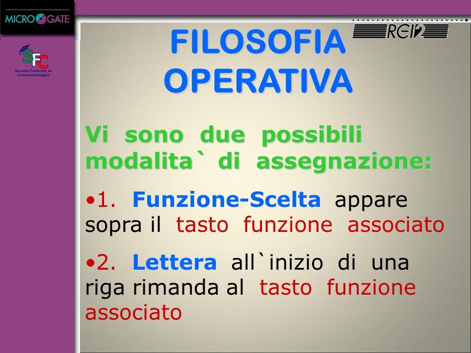 FILOSOFIA OPERATIVA 5 TASTI FUNZIONE Le varie scelte possibili, sia per quanto riguarda il menu, le opzioni o i valori modificabili vengono assegnati