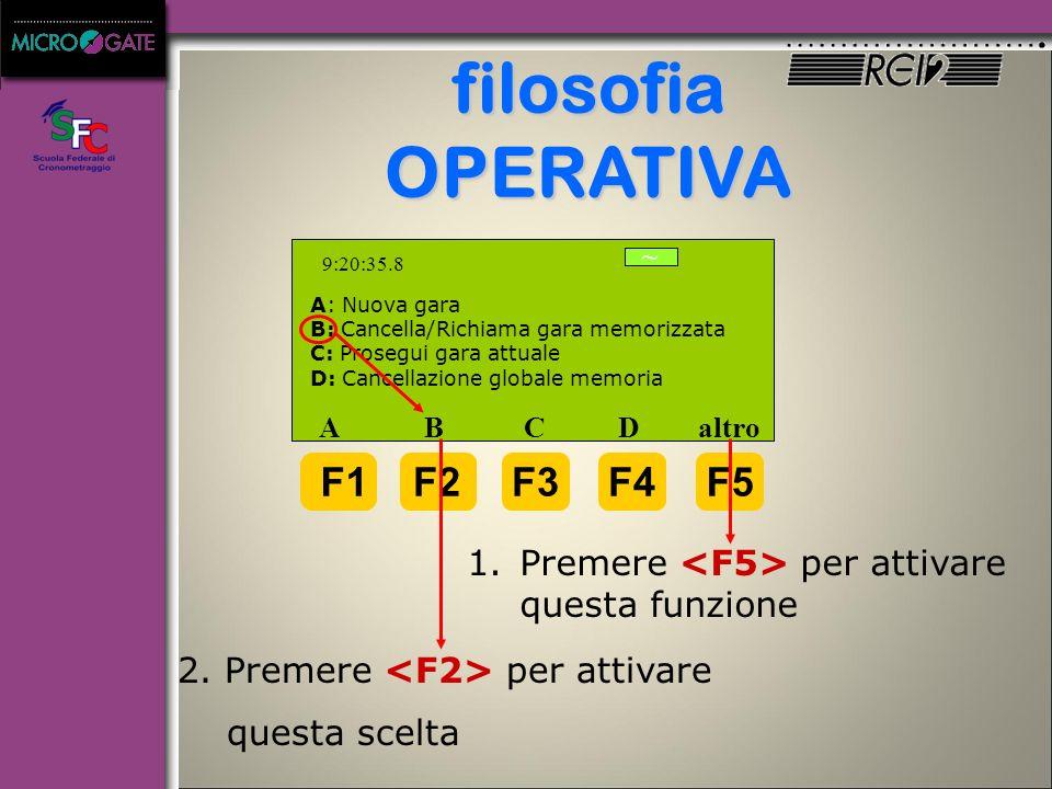 FILOSOFIA OPERATIVA Vi sono due possibili modalita` di assegnazione: 1. Funzione-Scelta appare sopra il tasto funzione associato 2. Lettera all`inizio