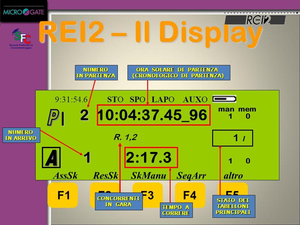 F1F2F3F4F5 REI2 - Il Display 9:31:54.6STO SPO LAPO AUXO AssSk ResSk SkManu SeqArr altro 1 ------ -- man mem 1 0 R. -- GESTIONEARRIVI(ATTIVATA) GESTION