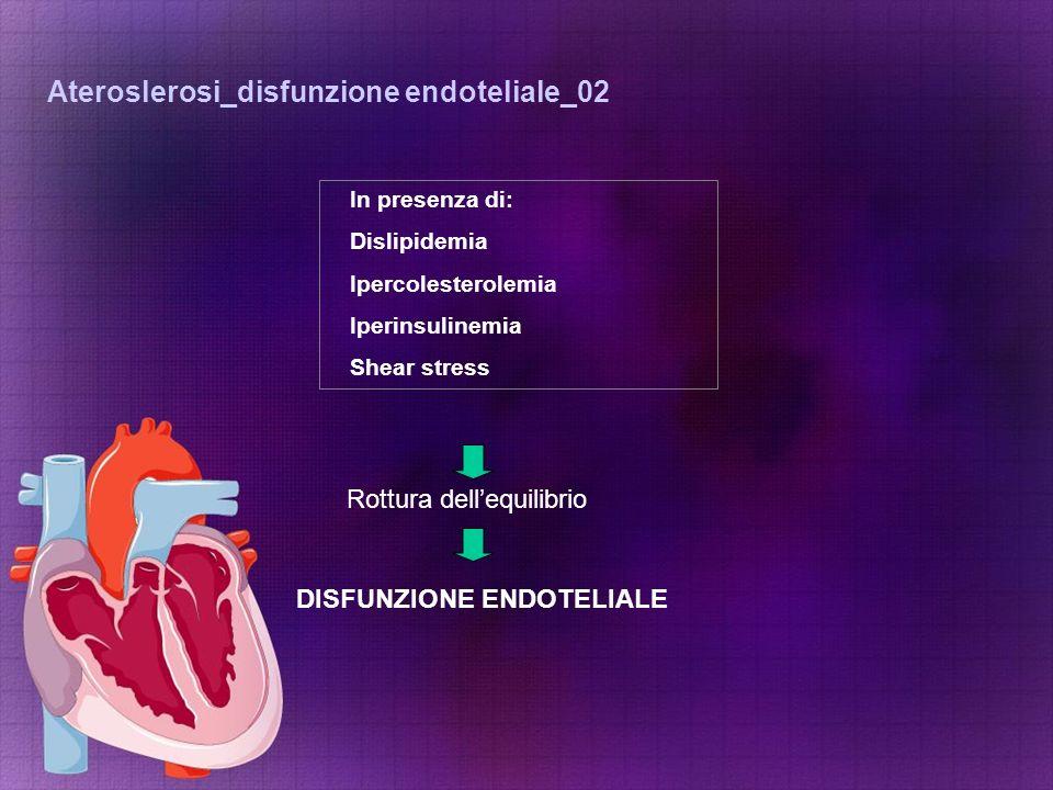 In presenza di: Dislipidemia Ipercolesterolemia Iperinsulinemia Shear stress Rottura dell'equilibrio DISFUNZIONE ENDOTELIALE Ateroslerosi_disfunzione
