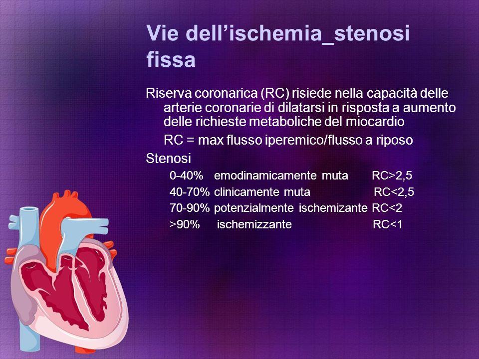 Vie dell'ischemia_stenosi fissa Riserva coronarica (RC) risiede nella capacità delle arterie coronarie di dilatarsi in risposta a aumento delle richie