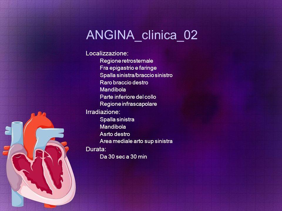 ANGINA_clinica_02 Localizzazione: Regione retrosternale Fra epigastrio e faringe Spalla sinistra/braccio sinistro Raro braccio destro Mandibola Parte