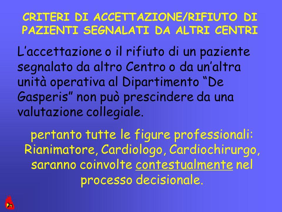 CRITERI DI ACCETTAZIONE/RIFIUTO DI PAZIENTI SEGNALATI DA ALTRI CENTRI L'accettazione o il rifiuto di un paziente segnalato da altro Centro o da un'alt