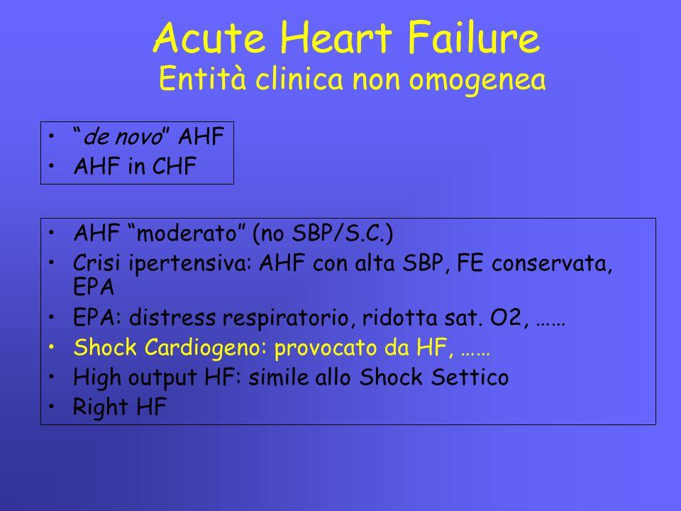 """Acute Heart Failure Entità clinica non omogenea AHF """"moderato"""" (no SBP/S.C.) Crisi ipertensiva: AHF con alta SBP, FE conservata, EPA EPA: distress res"""