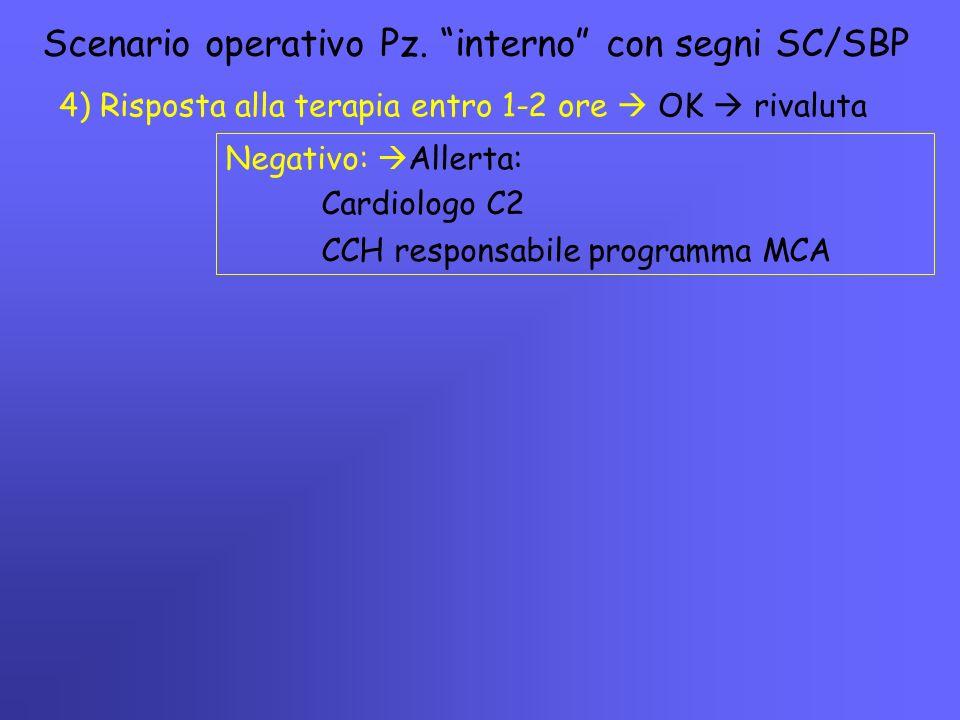 """Scenario operativo Pz. """"interno"""" con segni SC/SBP 4) Risposta alla terapia entro 1-2 ore  OK  rivaluta Negativo:  Allerta: Cardiologo C2 CCH respon"""