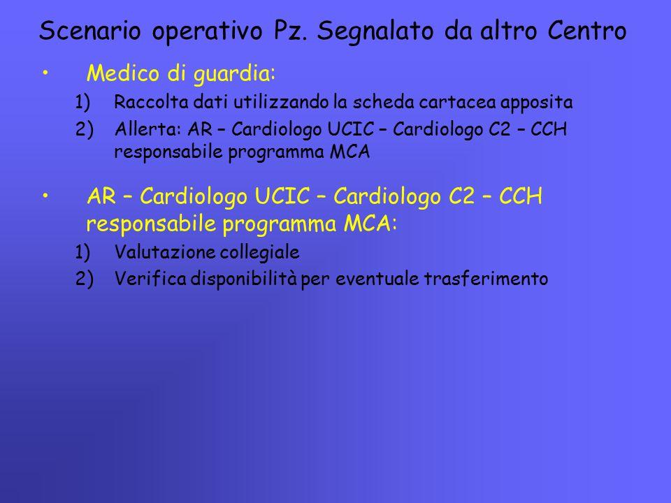 Scenario operativo Pz. Segnalato da altro Centro Medico di guardia: 1)Raccolta dati utilizzando la scheda cartacea apposita 2)Allerta: AR – Cardiologo