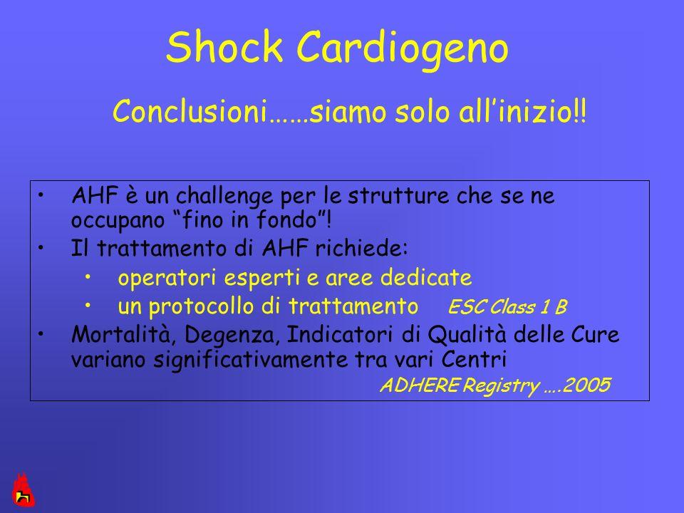 """AHF è un challenge per le strutture che se ne occupano """"fino in fondo""""! Il trattamento di AHF richiede: operatori esperti e aree dedicate un protocoll"""